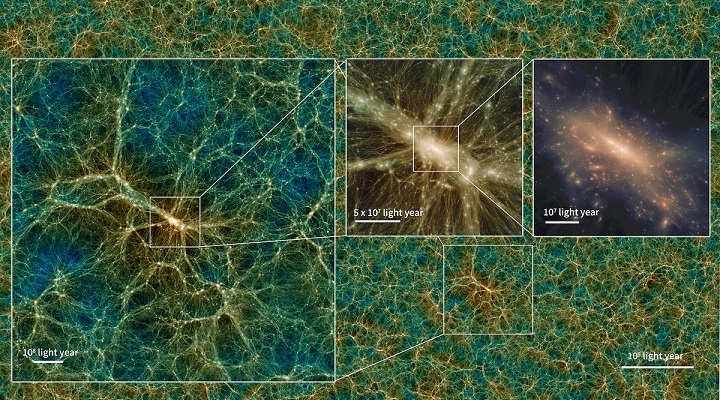 Largest Virtual Universe Free for Anyone to Explore